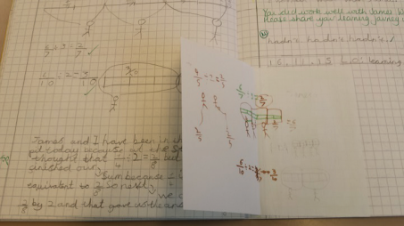 Y6 Book showing pupils representations