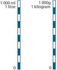 countign stick 4