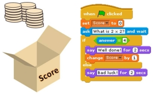 box-and-variable